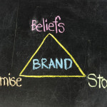 Top 3 Business Branding New Year's Resolutions