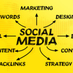 Carrying Your Branding Over Into Social Media